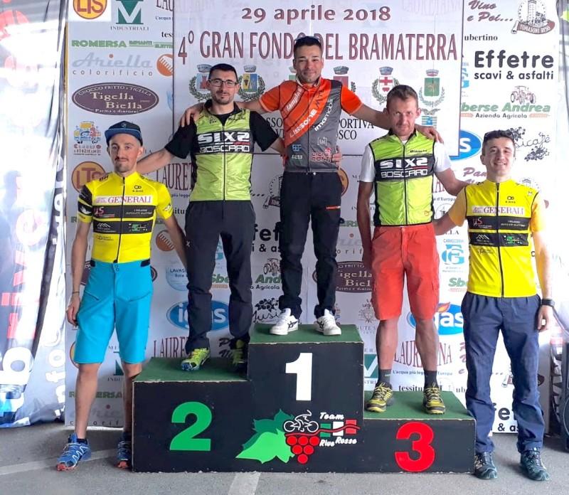 2018.04.29 Villa (podio Alessandro Maiuolo)