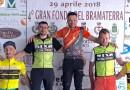 Alessandro Maiuolo vince nel Giro di Bramaterra!