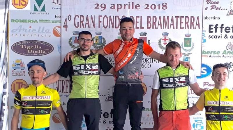 index_2018.04.29 Villa (podio Alessandro Maiuolo)